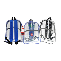 Clear Zipper Backpack