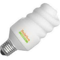 Mini Energy Saver Lightbulb Stress Reliever