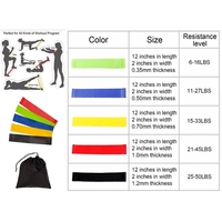 iBank®Exercise Fitness Resistance Bands Set