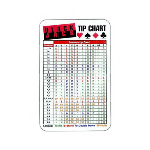 X Tip Card