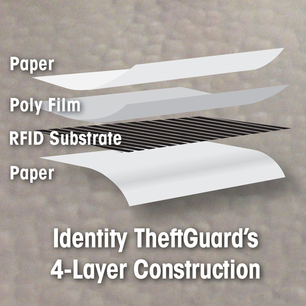 Paper, Orca, and Tyvek Credit Card Sleeves
